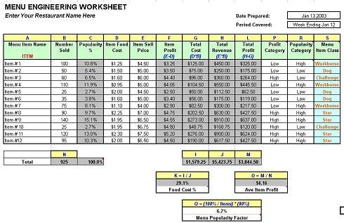 Printables Engineering Worksheets engineering worksheets imperialdesignstudio menu worksheet